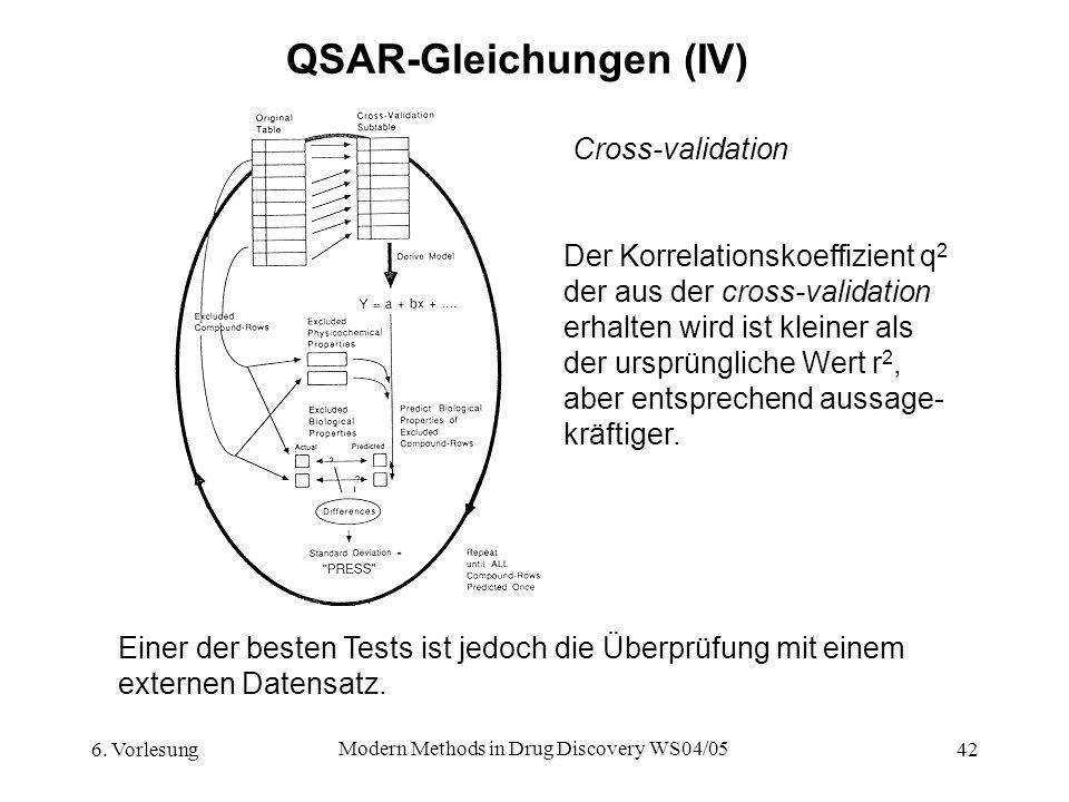 QSAR-Gleichungen (IV)