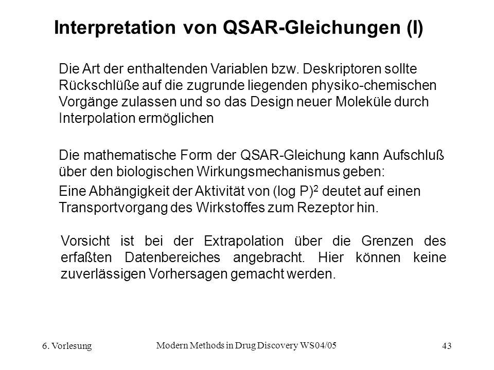 Interpretation von QSAR-Gleichungen (I)