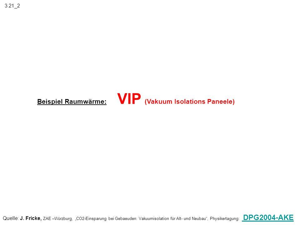 Beispiel Raumwärme: VIP (Vakuum Isolations Paneele)