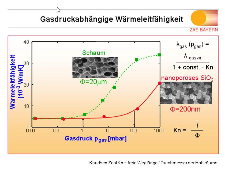 Knudsen Zahl Kn = freie Weglänge / Durchmesser der Hohlräume