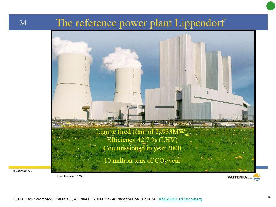 "Quelle: Lars Strömberg, Vattenfal, "" A future CO2 free Power Plant for Coal ,Folie 34 , AKE2004H_01Strömberg"