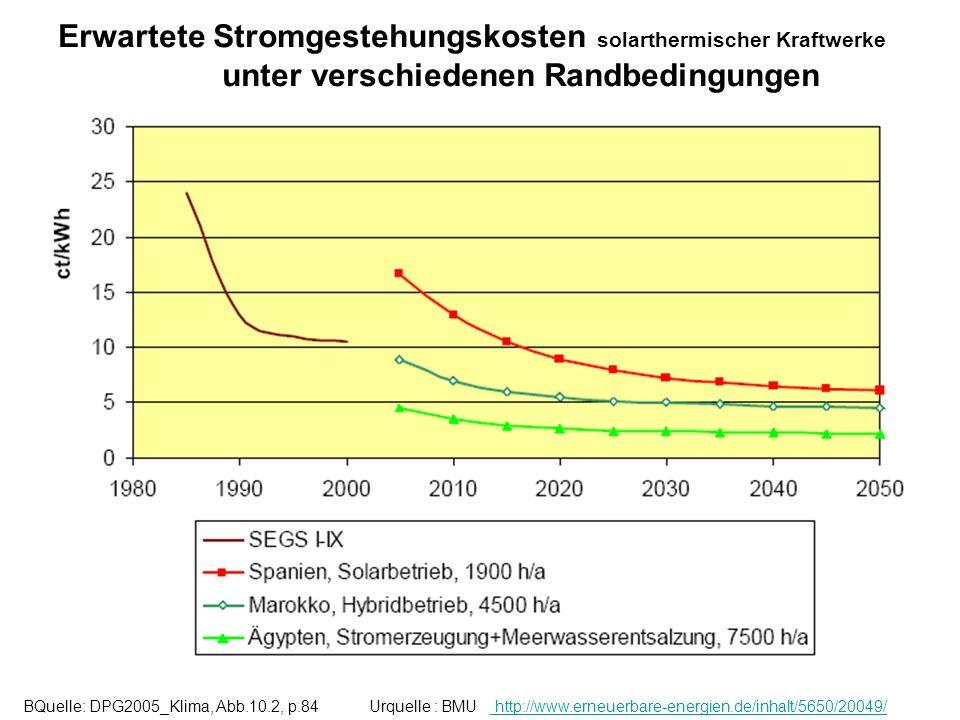 Erwartete Stromgestehungskosten solarthermischer Kraftwerke unter verschiedenen Randbedingungen