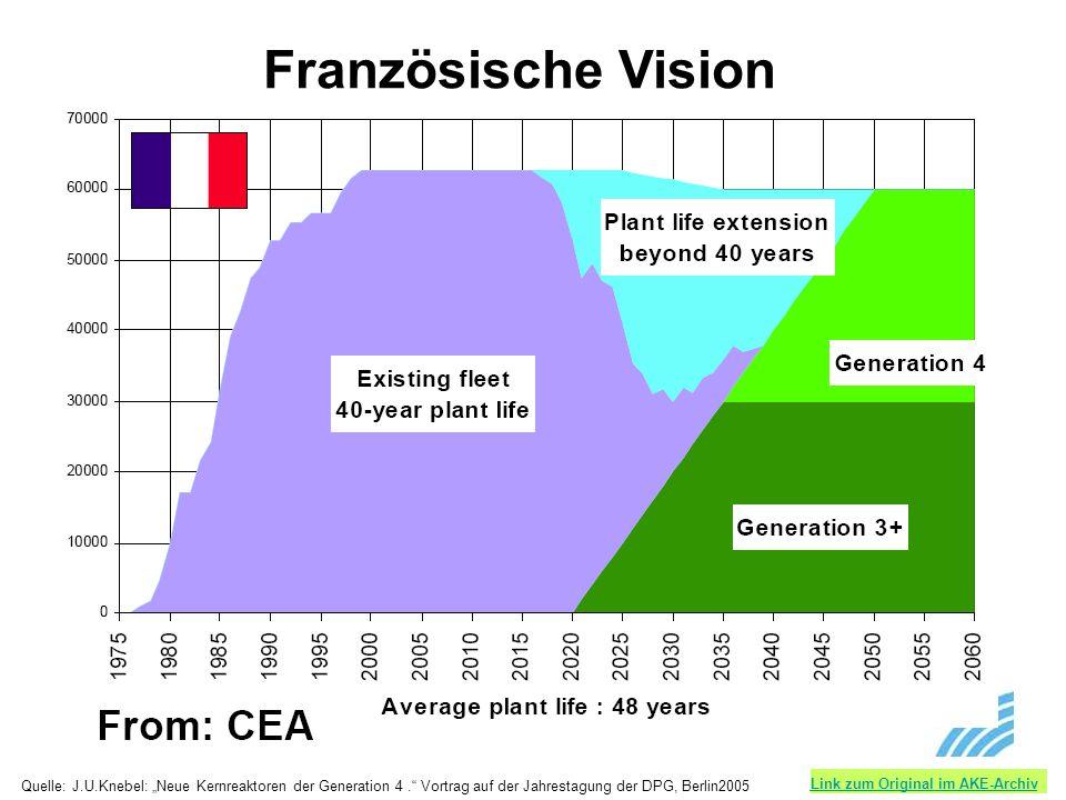 Französische Vision Link zum Original im AKE-Archiv