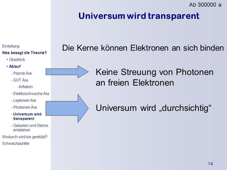 Universum wird transparent