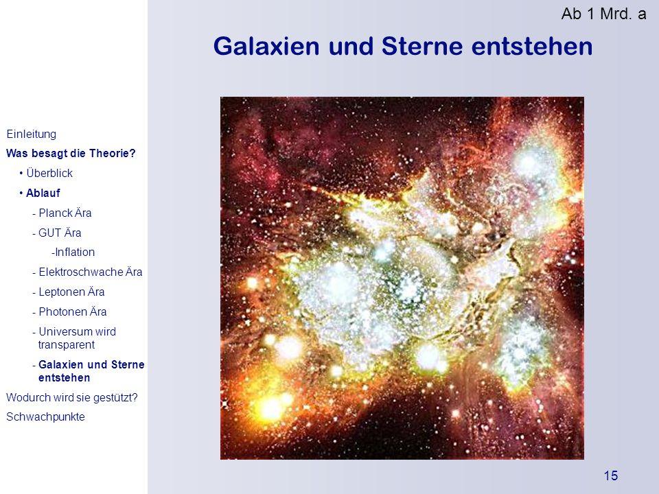 Galaxien und Sterne entstehen