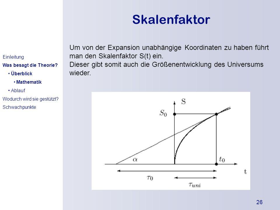 Skalenfaktor Einleitung. Was besagt die Theorie Überblick. Mathematik. Ablauf. Wodurch wird sie gestützt