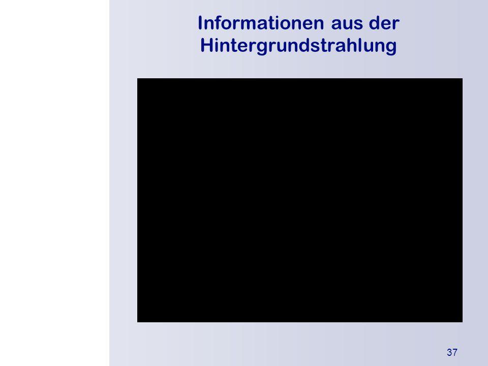 Informationen aus der Hintergrundstrahlung