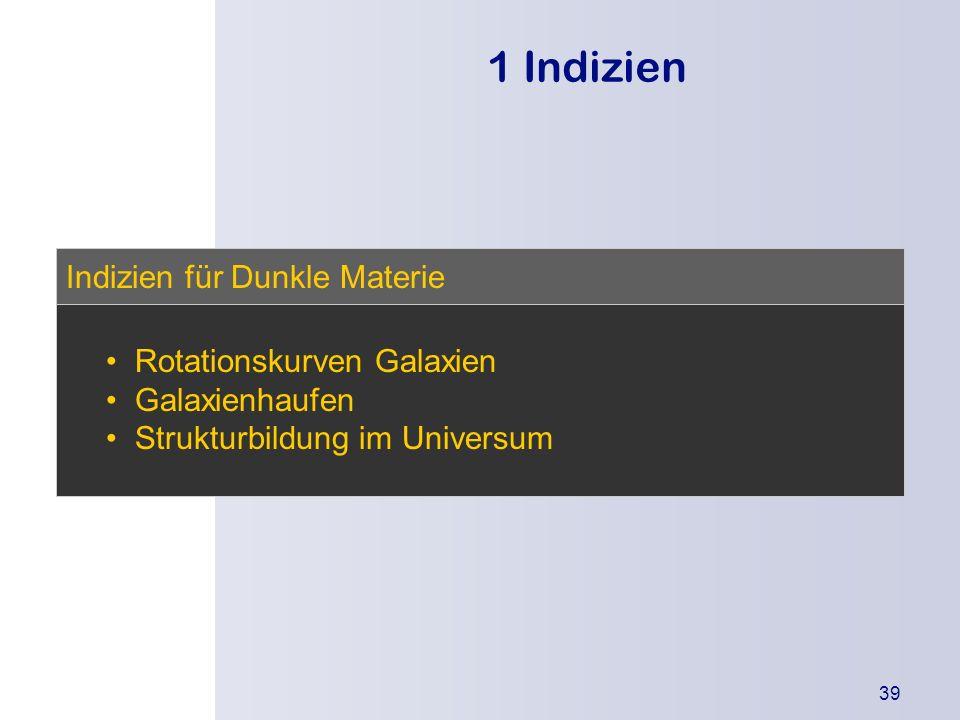 1 Indizien Indizien für Dunkle Materie Rotationskurven Galaxien