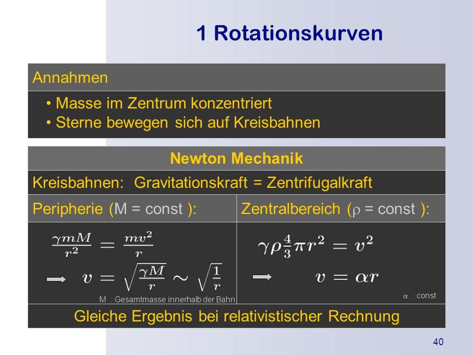 Gleiche Ergebnis bei relativistischer Rechnung