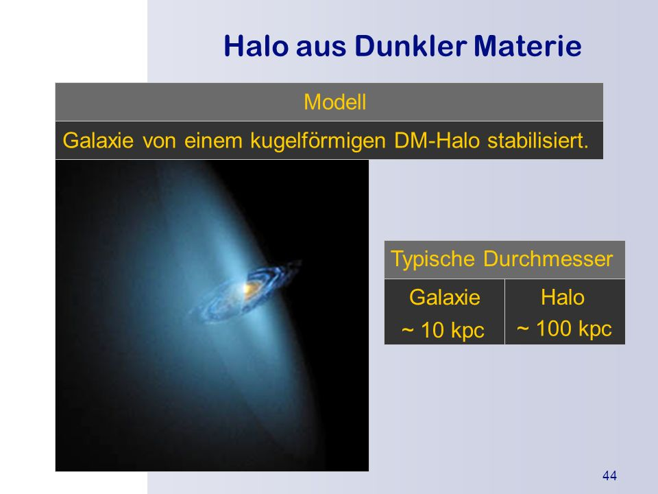 Halo aus Dunkler Materie