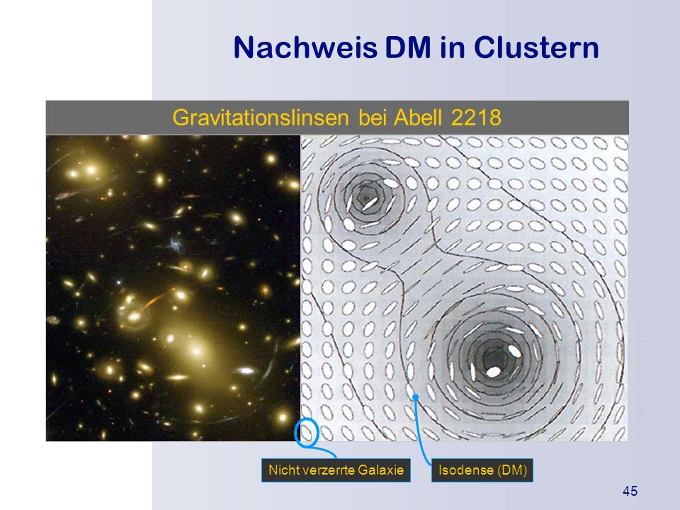Nachweis DM in Clustern