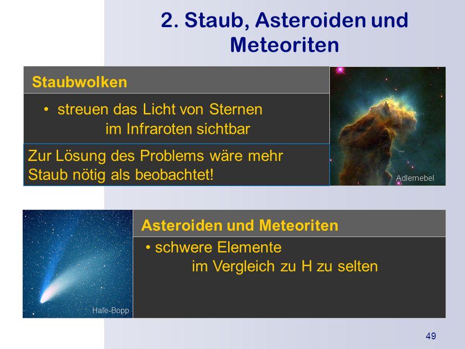 2. Staub, Asteroiden und Meteoriten