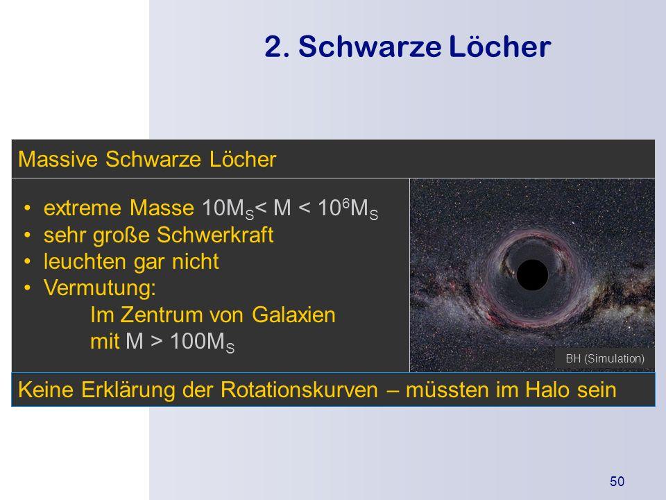 2. Schwarze Löcher Massive Schwarze Löcher
