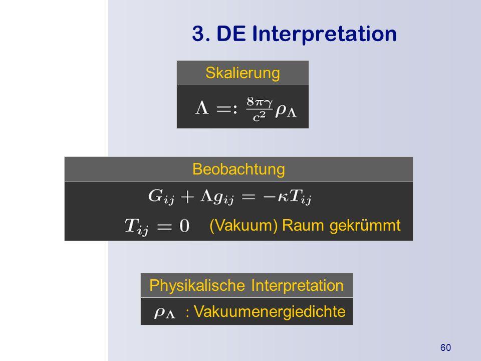 Physikalische Interpretation