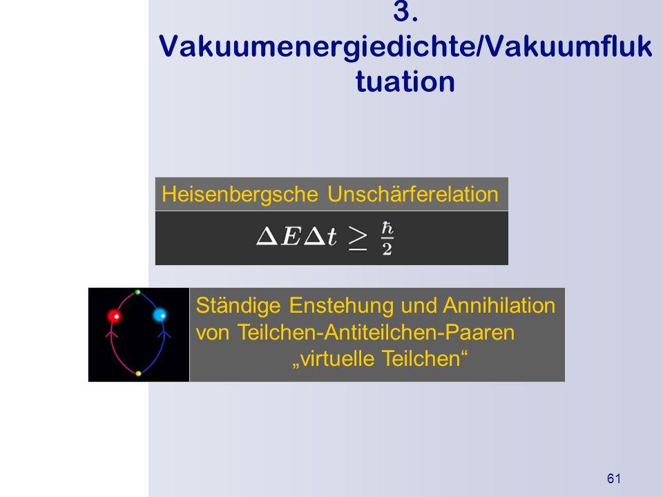 3. Vakuumenergiedichte/Vakuumfluktuation