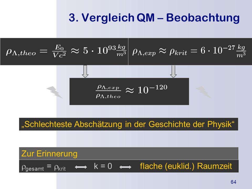 3. Vergleich QM – Beobachtung