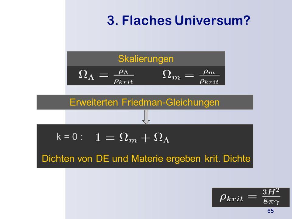 Erweiterten Friedman-Gleichungen