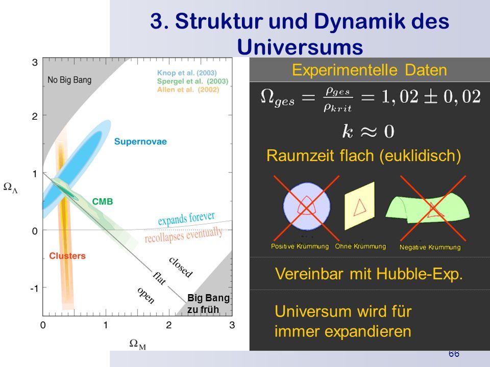 3. Struktur und Dynamik des Universums