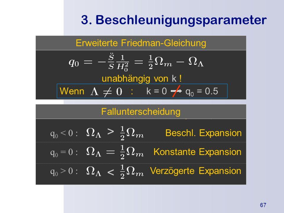 3. Beschleunigungsparameter