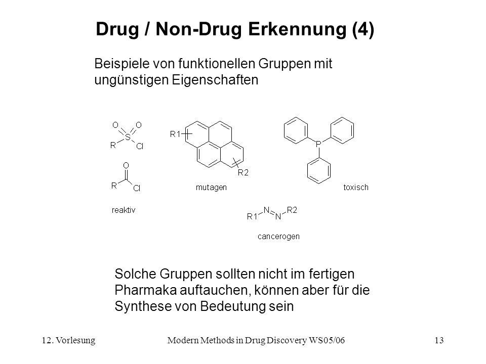 Drug / Non-Drug Erkennung (4)