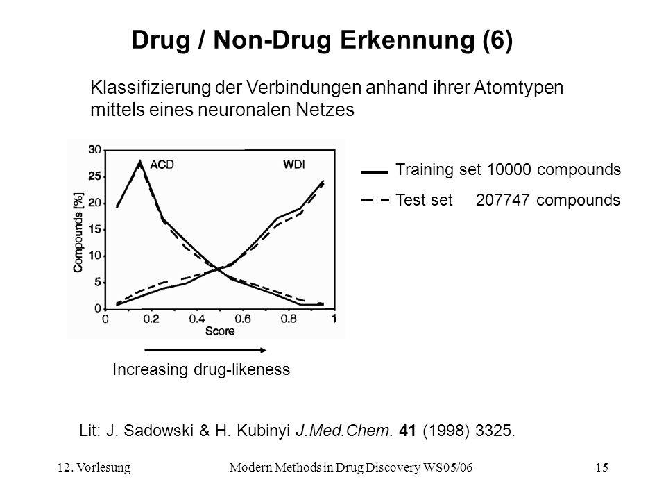 Drug / Non-Drug Erkennung (6)