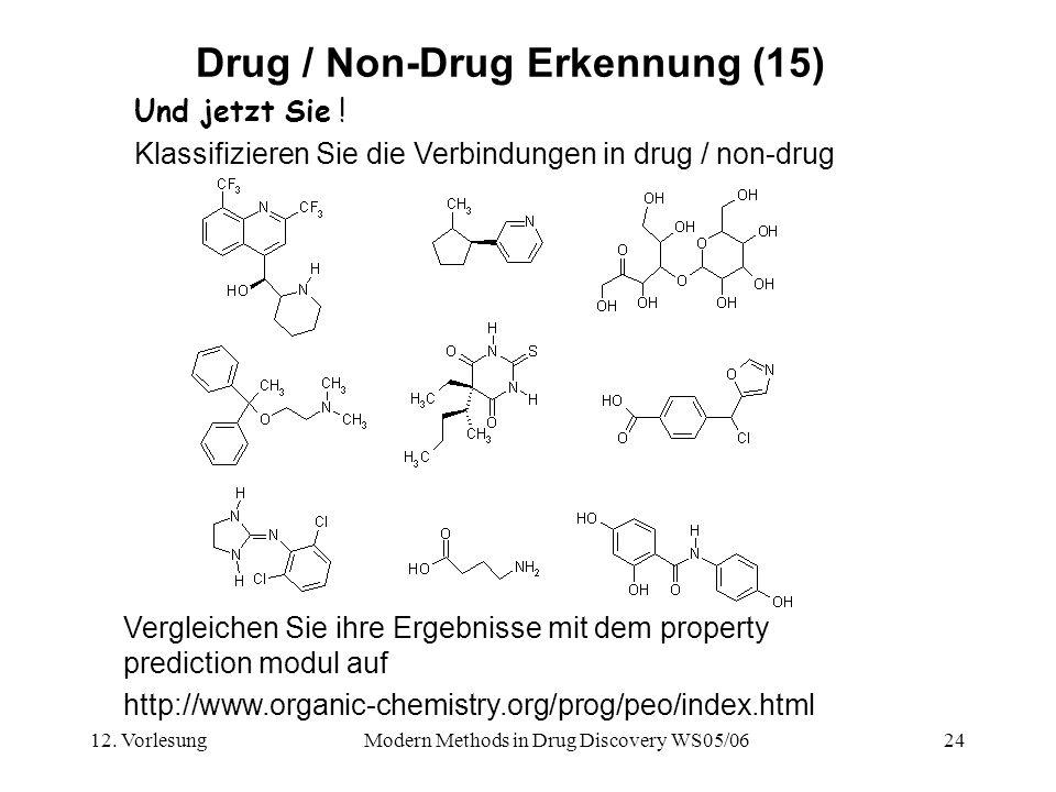 Drug / Non-Drug Erkennung (15)