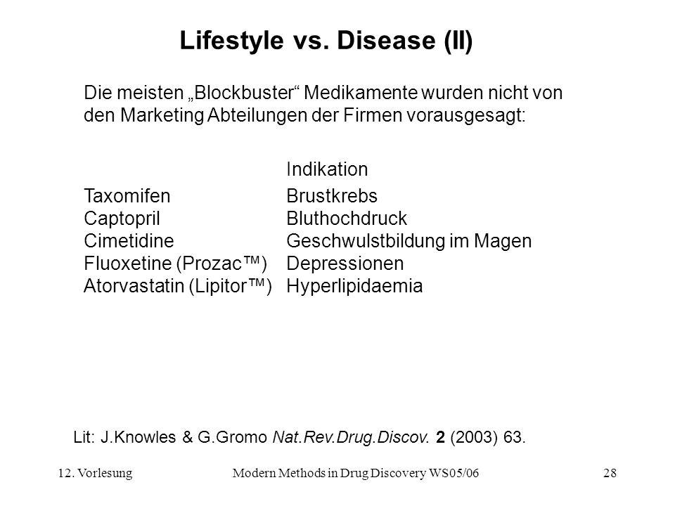 Lifestyle vs. Disease (II)