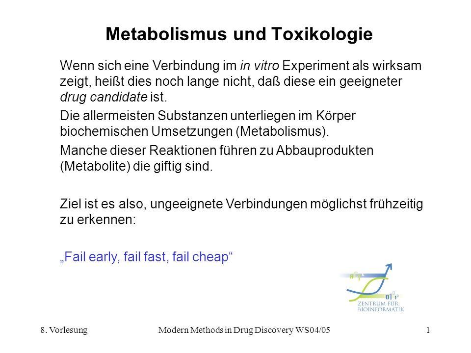Metabolismus und Toxikologie