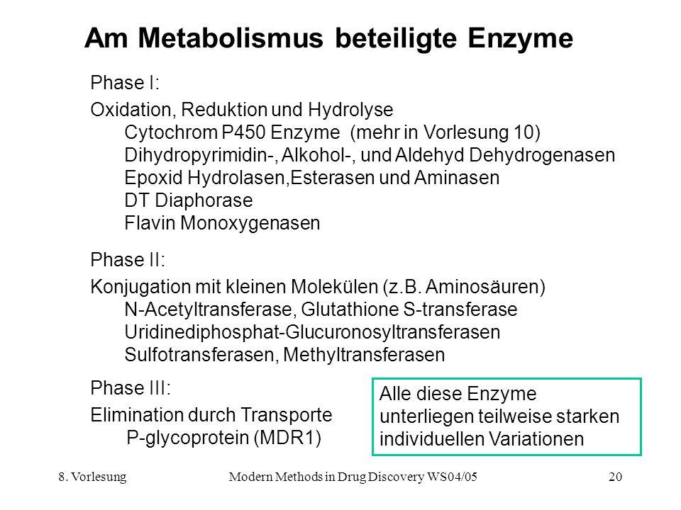 Am Metabolismus beteiligte Enzyme