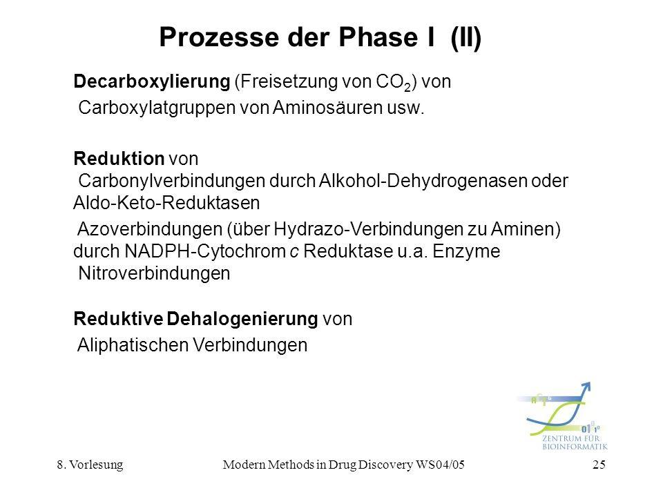 Prozesse der Phase I (II)