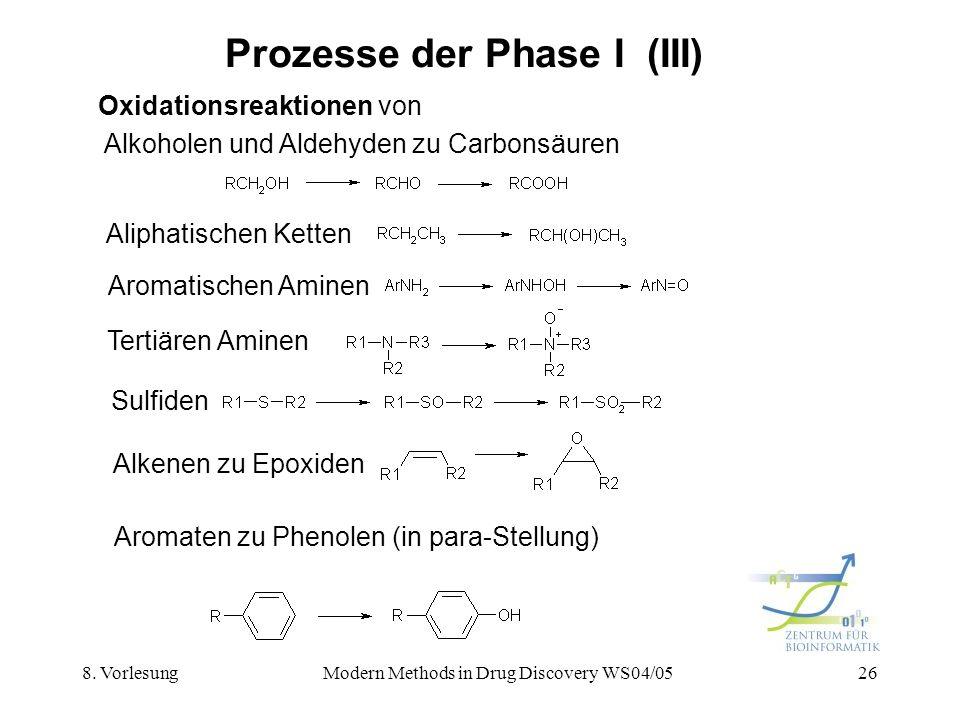 Prozesse der Phase I (III)