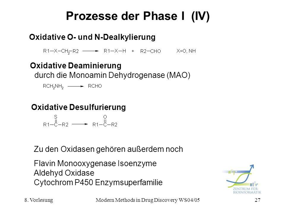 Prozesse der Phase I (IV)