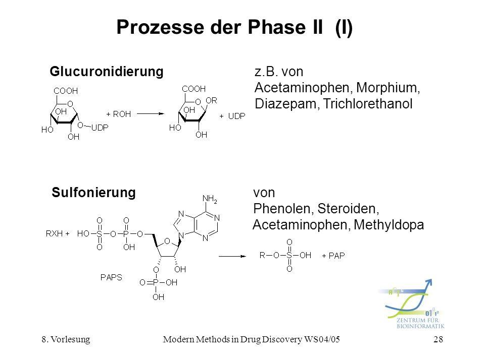 Prozesse der Phase II (I)