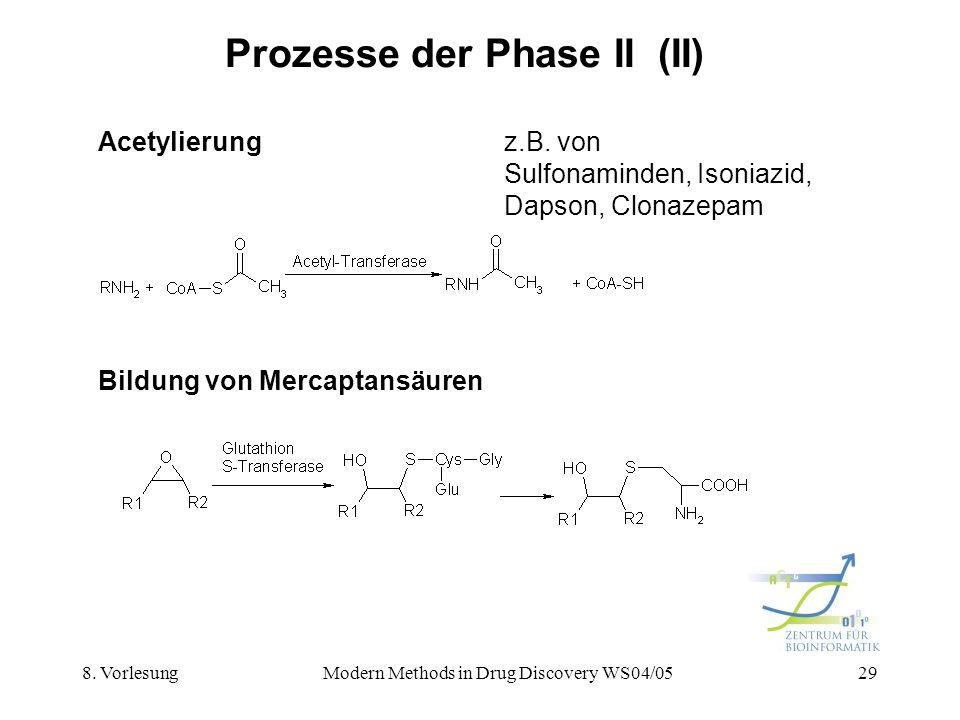 Prozesse der Phase II (II)