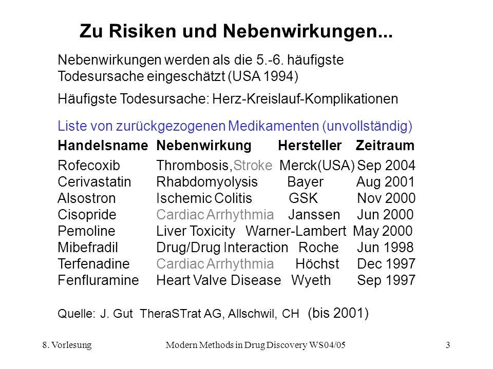Zu Risiken und Nebenwirkungen...