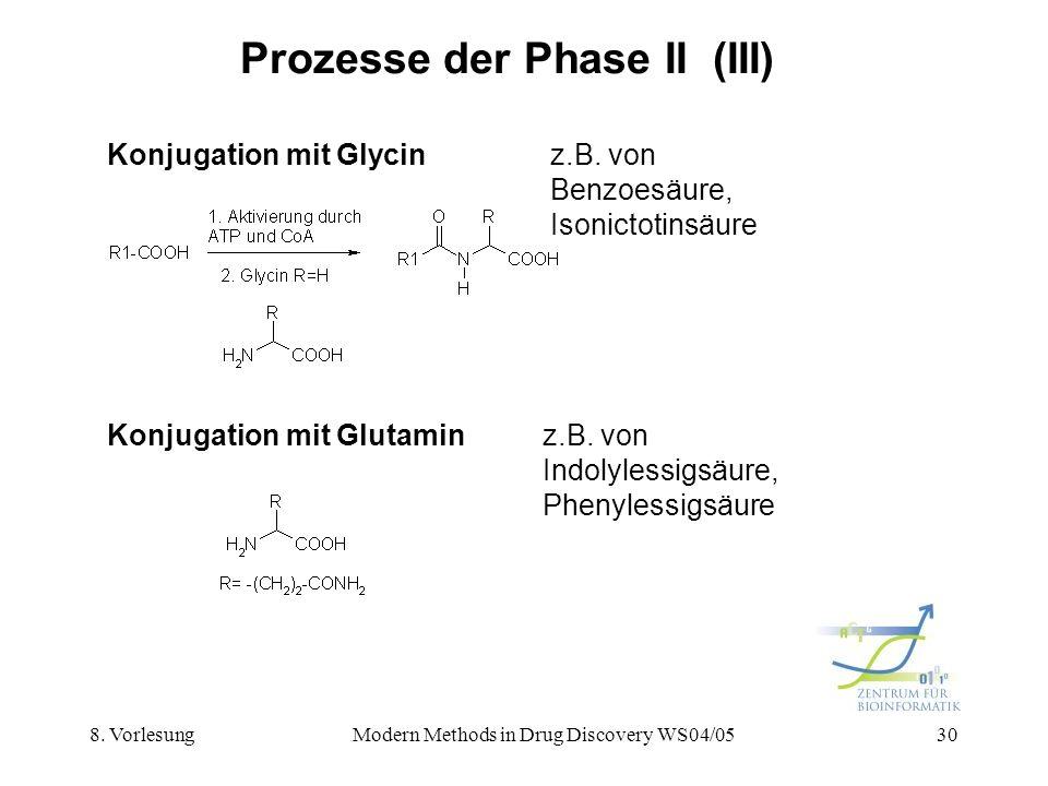 Prozesse der Phase II (III)