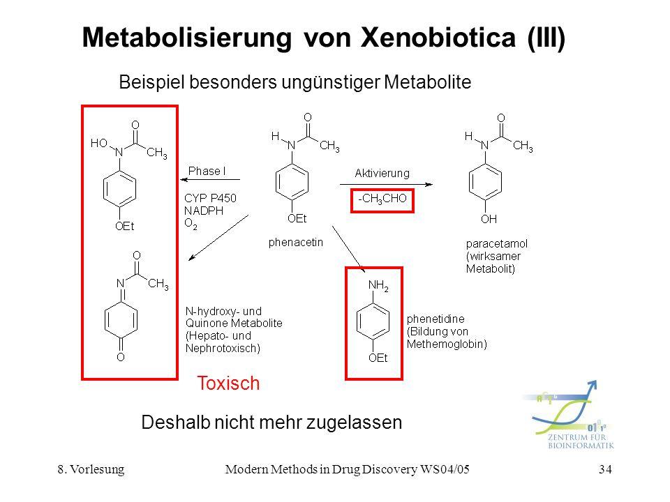 Metabolisierung von Xenobiotica (III)