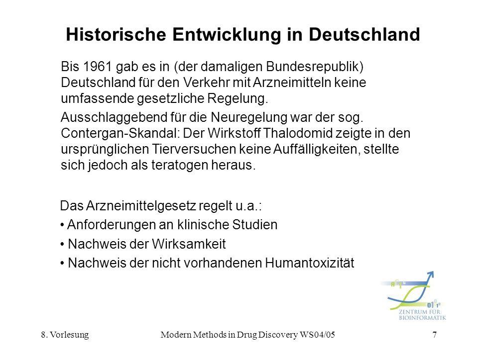 Historische Entwicklung in Deutschland