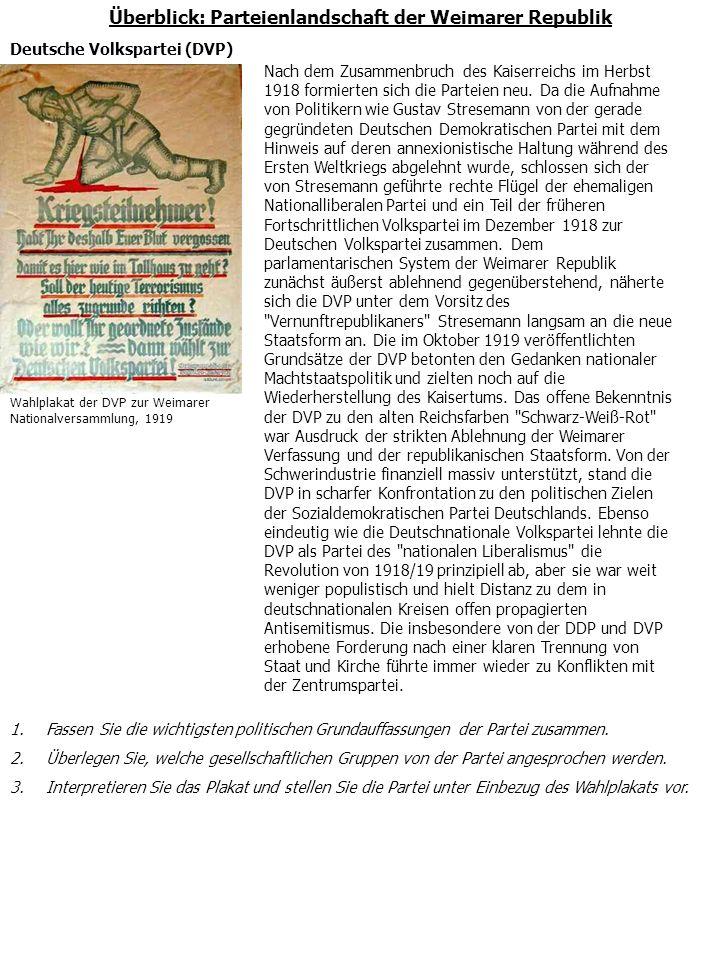 Überblick: Parteienlandschaft der Weimarer Republik