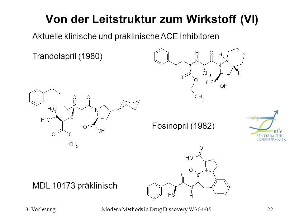 Von der Leitstruktur zum Wirkstoff (VI)