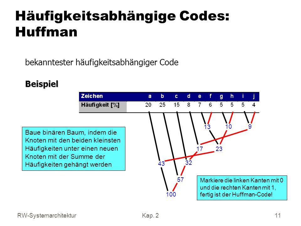 Häufigkeitsabhängige Codes: Huffman