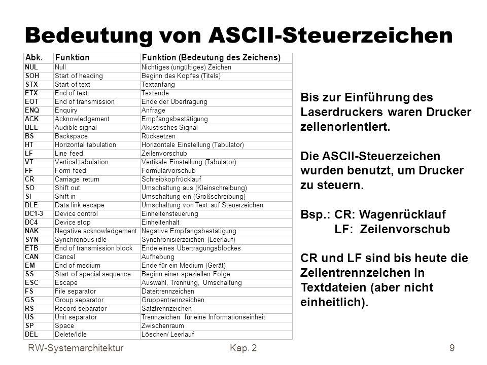 Bedeutung von ASCII-Steuerzeichen