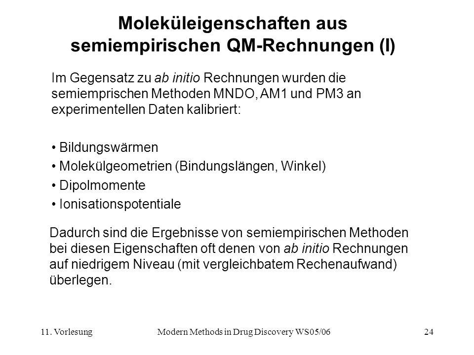 Moleküleigenschaften aus semiempirischen QM-Rechnungen (I)