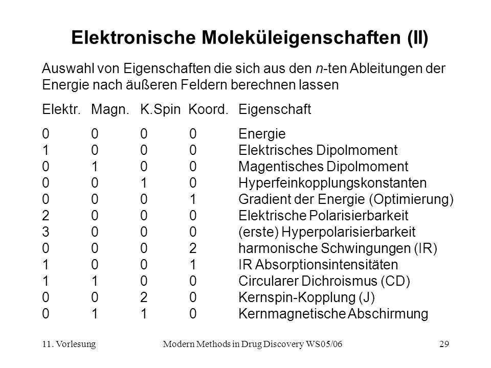 Elektronische Moleküleigenschaften (II)