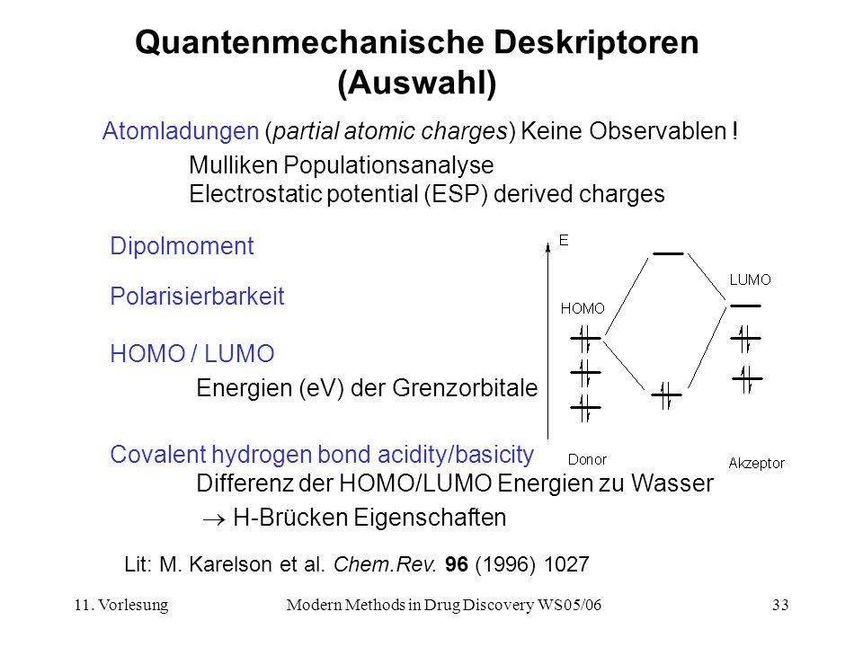 Quantenmechanische Deskriptoren (Auswahl)