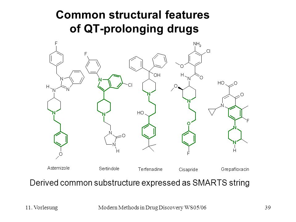 Common structural features of QT-prolonging drugs