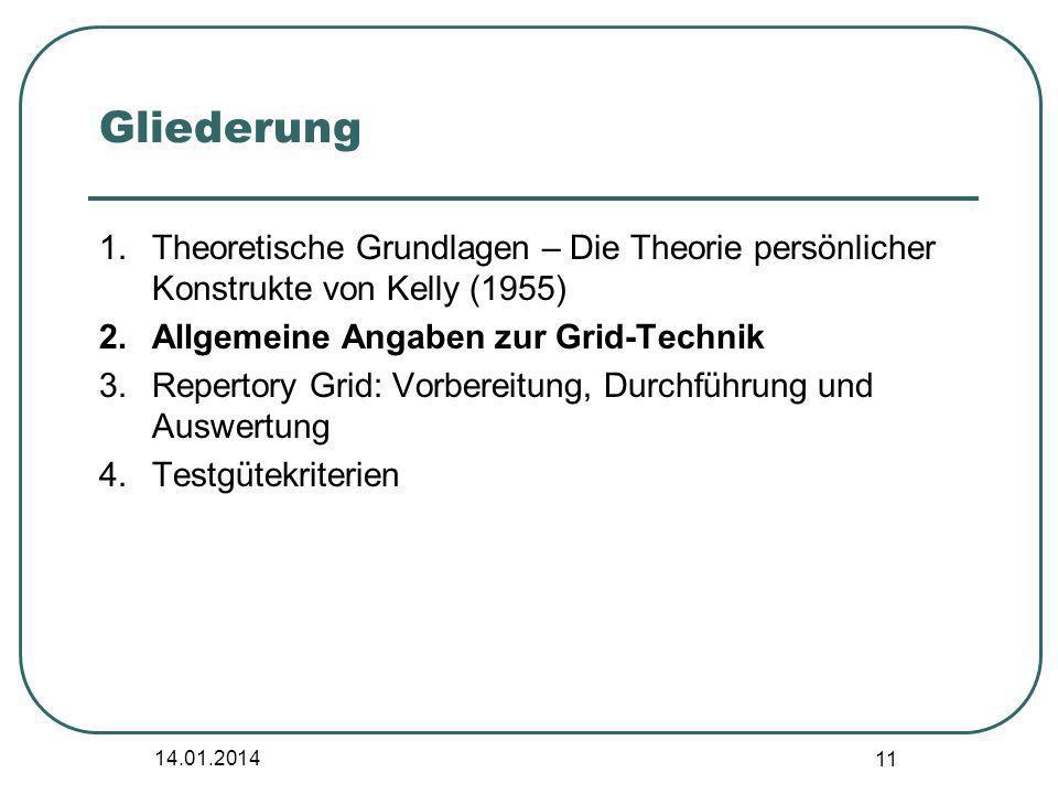 Gliederung Theoretische Grundlagen – Die Theorie persönlicher Konstrukte von Kelly (1955) Allgemeine Angaben zur Grid-Technik.