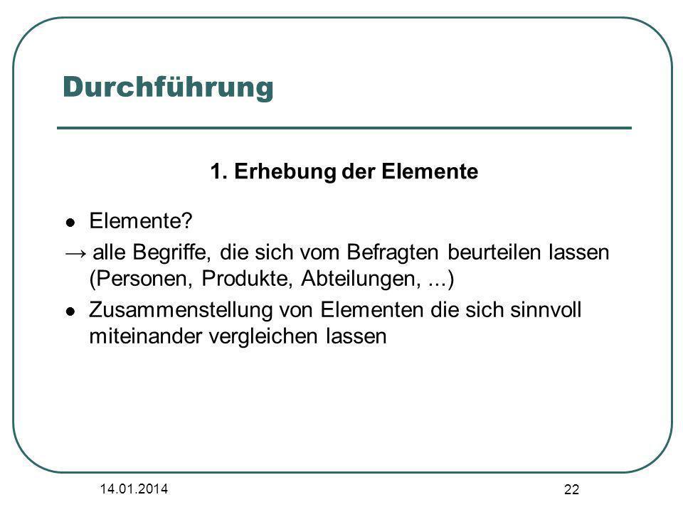 Durchführung 1. Erhebung der Elemente Elemente
