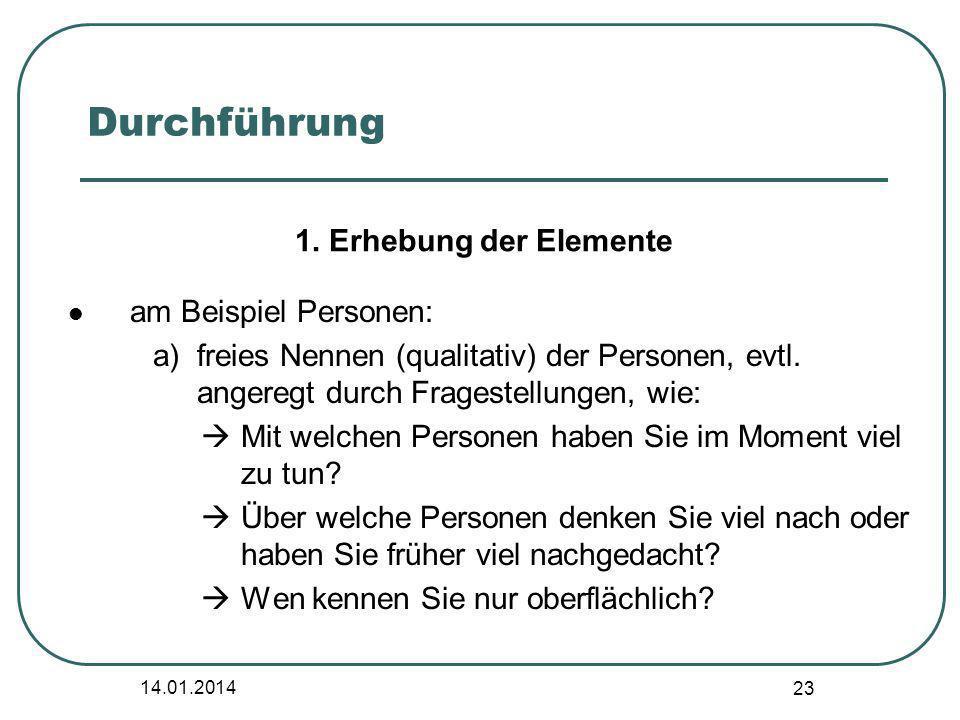 Durchführung 1. Erhebung der Elemente am Beispiel Personen: