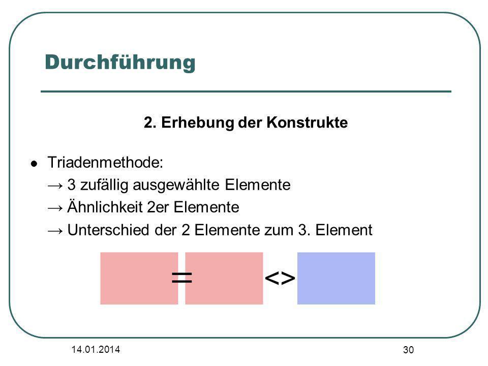 2. Erhebung der Konstrukte